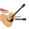 Купить FENDER FA-115 DREADNOUGHT PACK NATURAL